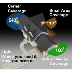 HIDDEN CAMERA WEATHERPROOF FLOOD LIGHT | WIFI IP COLOR CAMERA | HD 1080P | REMOTE VIEW | BUILT-IN DVR